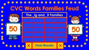 CVC Words Family Feud (Short I)