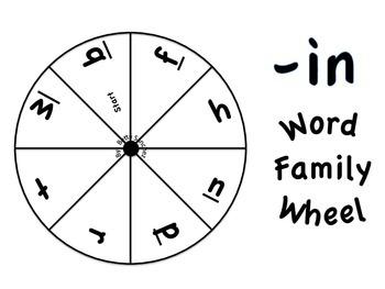 Short I CVC Word Wheel Word Work