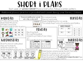 Short I Phonics Instruction Curriculum
