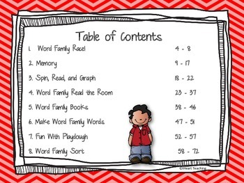 "Short Vowel ""I"" Word Family Centers {Common Core Aligned}"