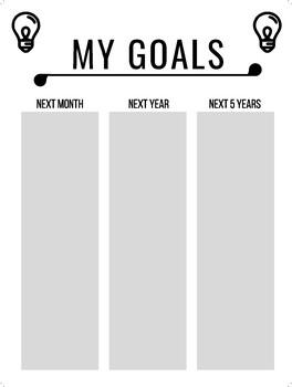Short/Long Term Goals