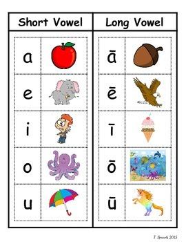 Short & Long Vowel Anchor Chart