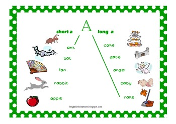 Short & Long Vowel sound A E I O U differentiation poster