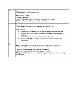 Short Response 2-Point Rubric for Students