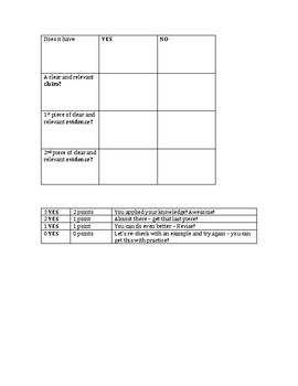 Short Response Checklist Rubric