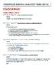 Persepolis Reading Analysis Tasks
