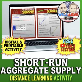 Short-Run Aggregate Supply Activity