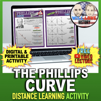 Short-Run and Long-Run Phillips Curve Activity