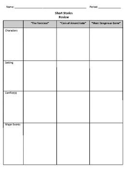 Short Stories Quiz Review Activity
