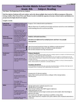 Short Stories Unit Plan (UbD)