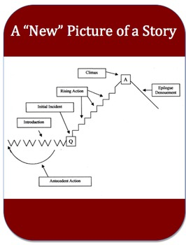 """Short Story - A """"New"""" Picture of Plot"""