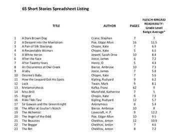 Short Story ANTHOLOGY: 65 Stories with Side-by-Side Annotation Organizer