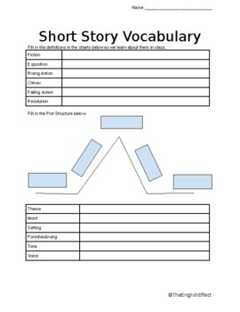 Short Story Academic Vocabulary