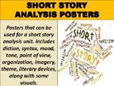 FREE Short Story Analysis Posters