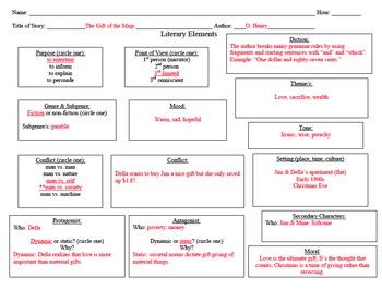 Short Story Bundle #13 O. Henry Questions, Vocab, Essays,