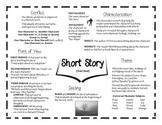 Short Story Elements Cheat Sheet - Printable
