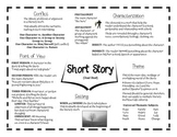 Short Story Elements Cheat Sheet - Printable