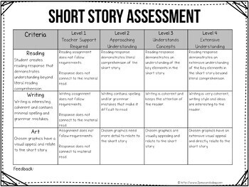 Short Story Choice Board Assignment