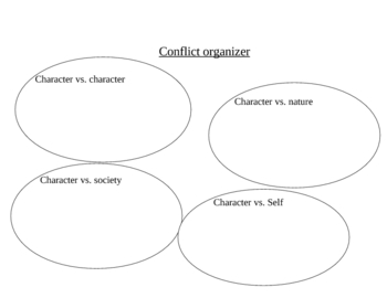Short Story Conflict Organizer