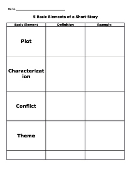 Short Story Elements: Notes, Practice, Homework, and Quiz