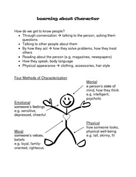 Short Story Elements - Parts of Plot, Plot Graph, Learning about Character
