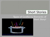 Short Story Elements Powerpoint