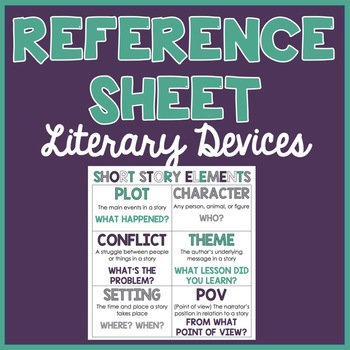 Short Story Elements: Student Reference Sheet