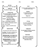Short Story Elements Vocabulary List and Test