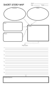 Short Story Map - Graphic Organizer for Planning, Pre-Writing, or Analysis