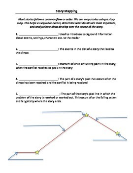 Short Story Packet