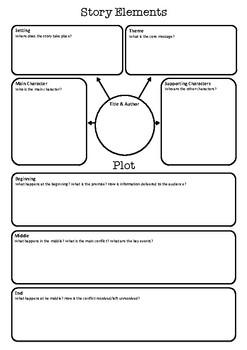 Short Story Plan Worksheet