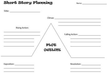 Short Story Planning Graphic Organizer