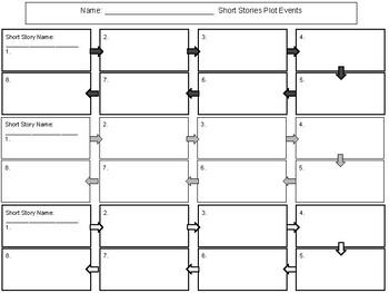 Short Story Plot Chart