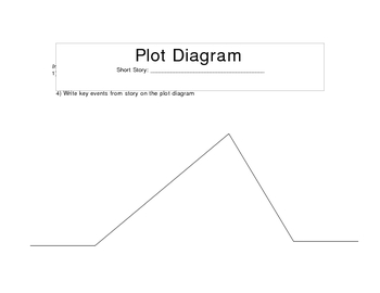 short story plot diagram by relentless innovation tpt label the parts of the plot diagram climax plot diagram blank
