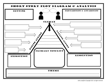 original 2023872 1 short story plot diagram by kelli lovingfoss teachers pay teachers