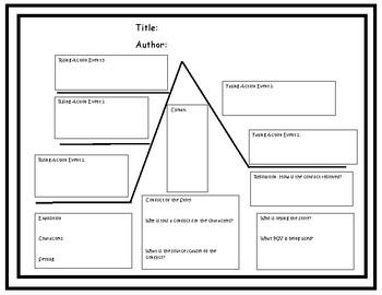 Short Story Plot Diagram