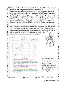 Short story plot diagram story map for fairy tales more by short story plot diagram story map for fairy tales more publicscrutiny Image collections