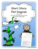 Short Story: Plot Diagram (Story Map for Fairy Tales & More!)