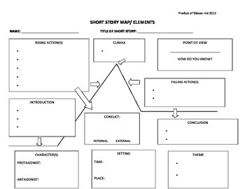 short story plot map graphic organizer by s bauer tpt. Black Bedroom Furniture Sets. Home Design Ideas