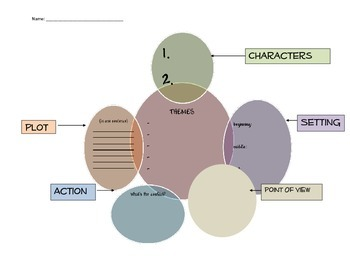 Short Story Review Graphic Organizer