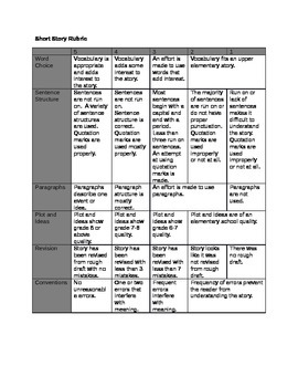 Short Story Rubric: Middle School
