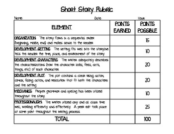 short story analysis essay rubric Irubric v4w3c7: short essay free rubric builder and assessment tools.