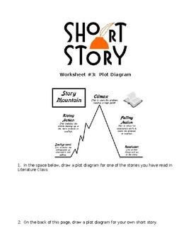 Short Story Sheet #3 - Plot Diagram