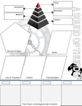 Short Story Sketch Note Template, Graphic Organizers (8 classics)