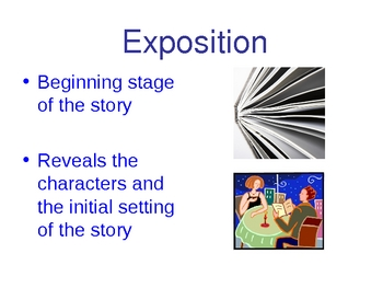 Short Story Terms PPT