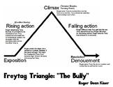 Short Story: The Bully Freytag
