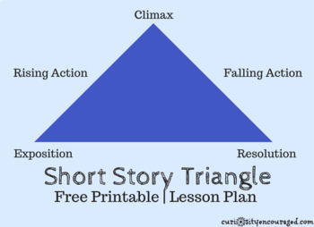 Short Story Triangle