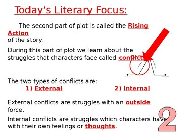 Short Story Unit - Elements of Plot Power Point Presentation