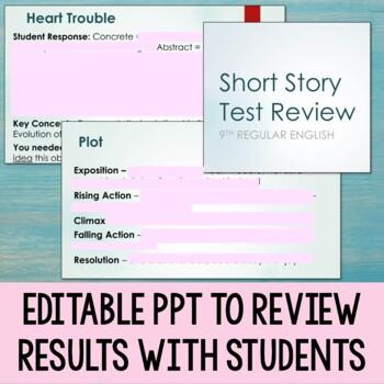 Short Story Unit Test
