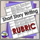 Short Story Writing Rubric for Project Based Learning